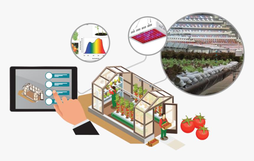 کنترل هوشمند گلخانه