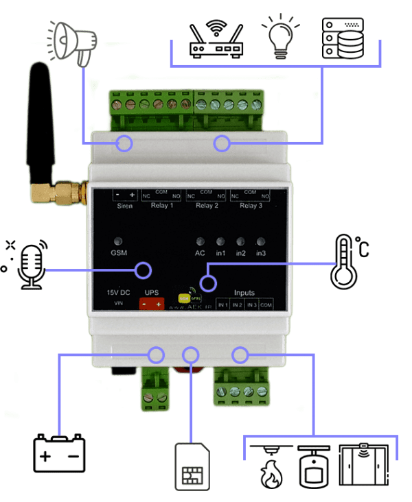 مانیتورینگ و کنترل اتاق سرور 2