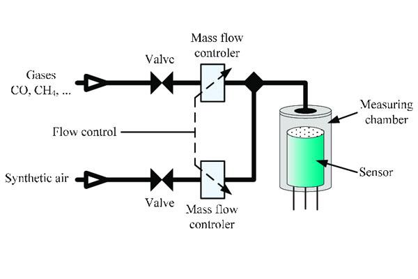 gaz-detectore-scheme